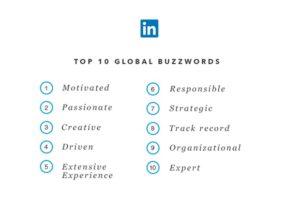top10globalbuzzword